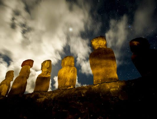 Explora Rapa Nui statues